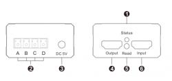 HDMI удлинитель extender по оптоволоконному кабелю (по оптике)
