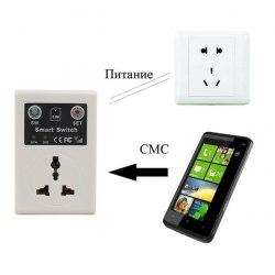 GSM-розетка, СМС умная розетка, GSM-реле, розетка с СИМ картой, дистанционно управляемая через телефон