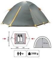 Туристическая палатка Tramp Scout 2