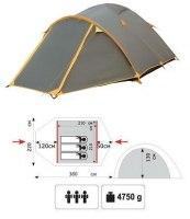 Туристическая палатка Tramp Lair 3