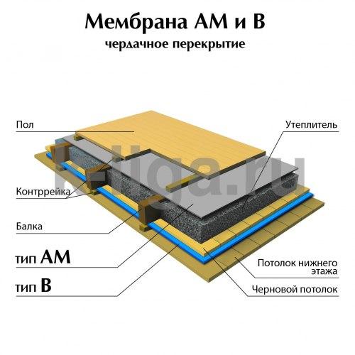 Пароизоляция 1,6м 70 кв.м. X-glass B
