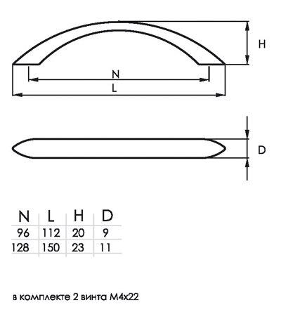 Мебельная ручка SOLLER 276-96