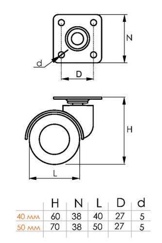 Опора колесная резиновый ход SOLLER 125-058