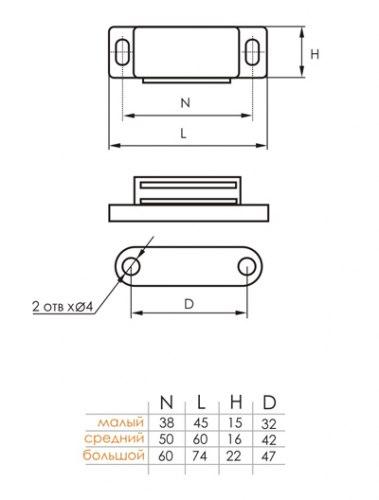 Магнит мебельный SOLLER L 60мм, h 15мм