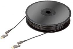 HDMI кабель Inakustik Exzellenz Profi HDMI