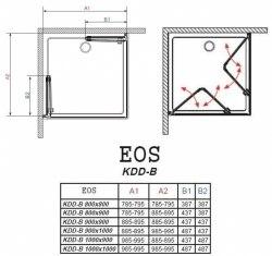 Кабина Radaway EOS KDD-B 80х80, 80х90, 90х90, 100х90, 100х100