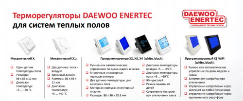 Терморегулятор daewoo-enertec X3 NEW 2017 для теплого пола