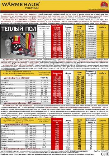 МАТ ДВУЖИЛЬНЫЙ WÄRMEHAUS МАТ 1,0м2 - 160W
