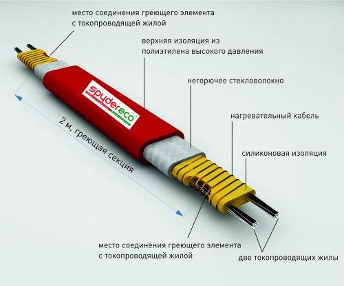 Система SPYDERECO RAON 15 Вт