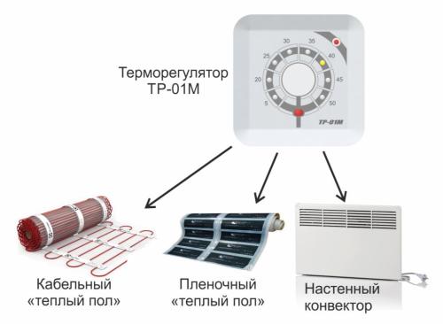 Терморегулятор ЭргоЛайт ТР-01М встраиваемый