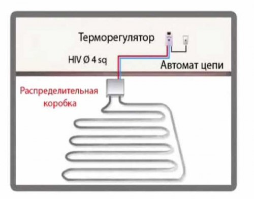 Водяной теплый пол Enerpia XL PIPE daewoo-enertec DW-025 (35 м.п.)
