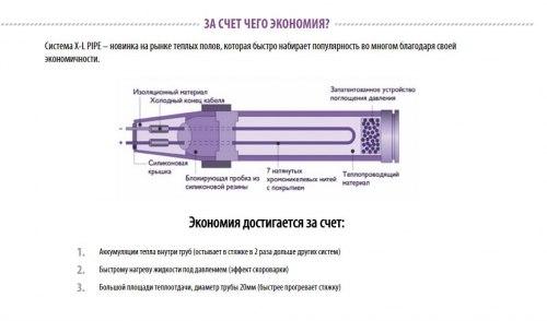 Водяной теплый пол Enerpia XL PIPE daewoo-enertec DW-040 (56 м.п.)