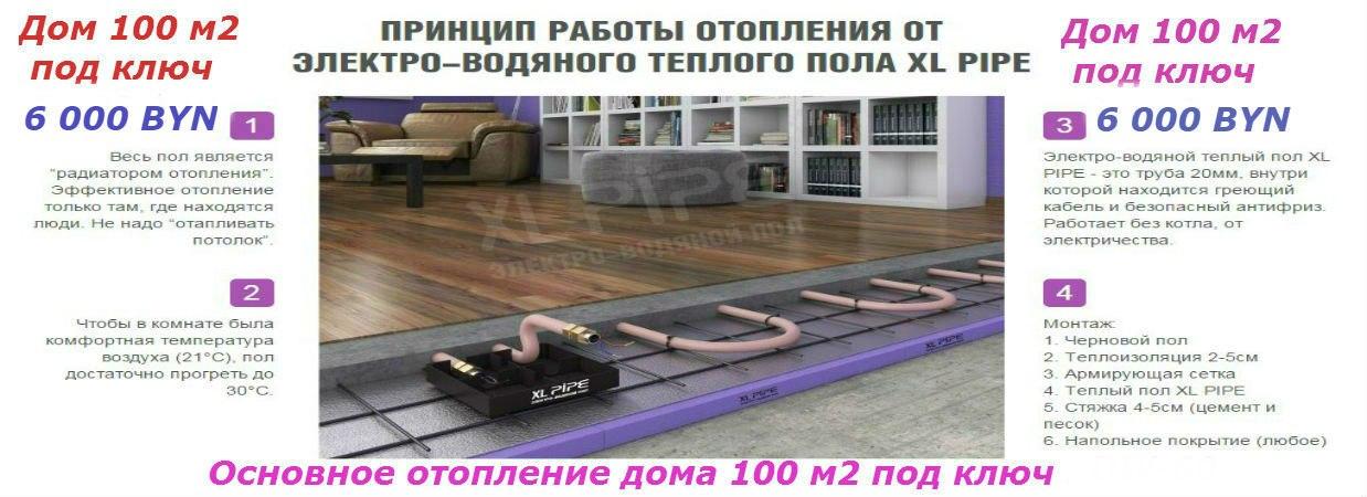 отопление дома 100 м2 под ключ 6 000 BYN