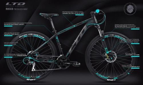 "Велосипед LTD Rocco 760 Black-Mint 27.5"" (2021)"