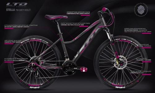 Велосипед LTD Stella 756 Grey-Violet (2021)