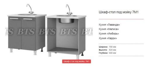 Имбирь кухня BTS