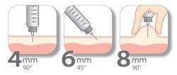 "Иглы 5 мм Insupen 31G для шприц-ручки типа ""А"" Pic"