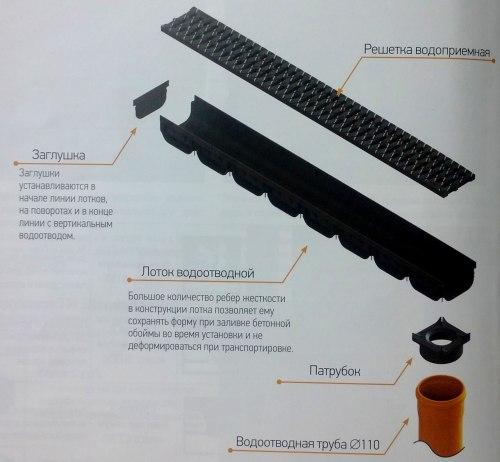 Лоток водоотоводный ЛВ-10.14.07-ПП пластиковый с решеткой пластиковой кл.А Spark
