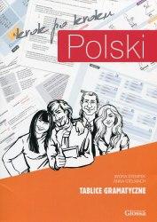 Polski krok po kroku 1 Tablice gramatyczne Glossa