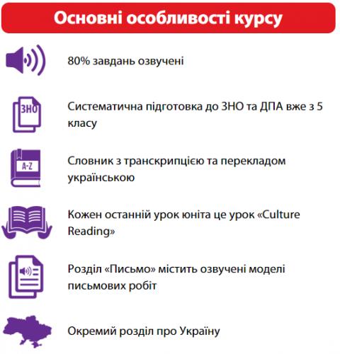 All Clear 5 Student's Book for Ukraine Macmillan / Підручник для учня