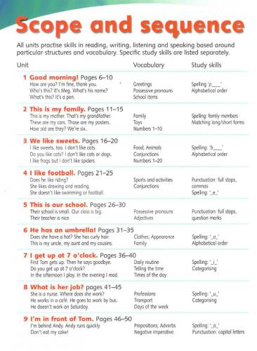 Way Ahead New Edition 2 Pupil's Book with CD-ROM / Підручник для учня