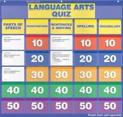 Language Arts Quiz: Grades 5–6 Pocket Chart Add-ons / Настінна гра