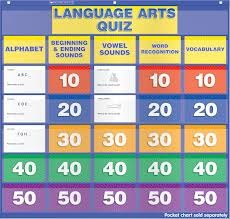 Language Arts Quiz: Grades K–1 Pocket Chart Add-ons / Настінна гра