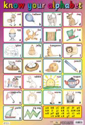 Know Your Alphabet / Плакат