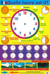 Quelle heure est-il? / Плакат