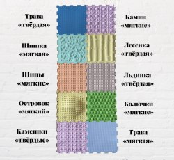 """Коврик """"ОРТО"""" Mикс 10 пазлов """"Пастельный"""" Ортодон"""
