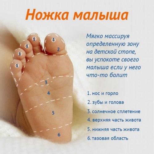 """Коврик """"ОРТО"""" Mикс 6 пазлов """"Малыш"""" Ортодон"""
