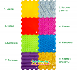 "Новинка! Коврик ""ОРТО"" Микс 8 пазлов ""Космик"" Ортодон + подарок"
