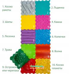 "Новинка! Коврик ""ОРТО"" Микс 10 пазлов ""Космо"" Ортодон + подарок"