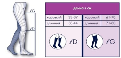 Чулки с силиконовым фиксатором и открытым носком SIGVARIS TOP FINE SELECT SIGVARIS AG Чулки с силиконовым фиксатором и открытым носком SIGVARIS TOP FINE SELECT