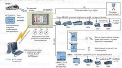 Запчасть DAIKIN 2226396 PPD SOFTWARE (DCS002C51)