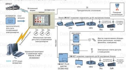 Запчасть DAIKIN 2226404 WEB SOFTWARE (DCS004A51)