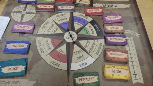 Игра «Компас» Новохатская Ирина