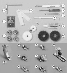 Швейная машина Bernina B350