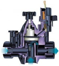 "Клапан электромагнитный 200-PGA 2"" BP"