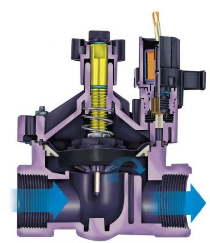 """Клапан электромагнитный RainBird 200-PEB 2"""" BP"""