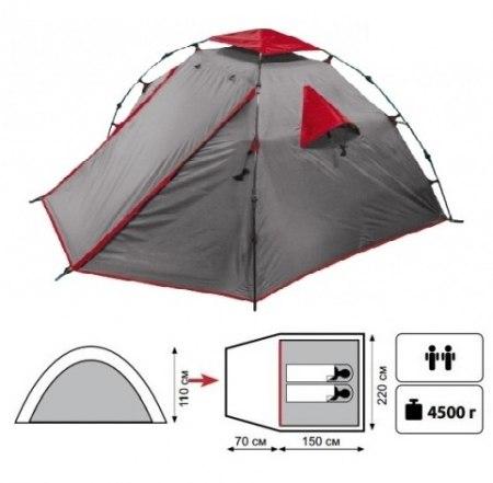 Палатка Sol CREEK 2