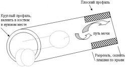 Неопреновый гульфик-писун для гидрокостюм
