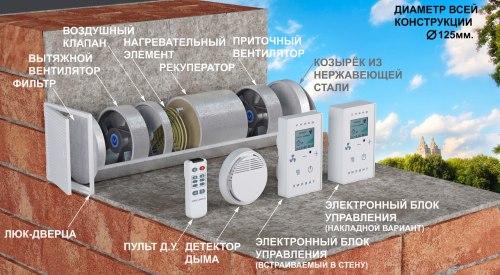 """СПВВР """"ЗИЛАНТ"""" 125"""