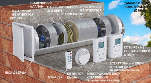 """СПВВР """"ЗИЛАНТ"""" 200"""