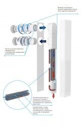 Приточно-вытяжная вентиляция с рекуперацией тепла Чистый воздух HFA 30