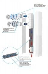 Приточно-вытяжная вентиляция с рекуперацией тепла Чистый воздух HFA 70