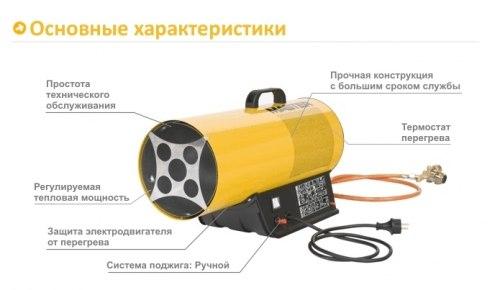 Газовый нагреватель воздуха MASTER BLP33M