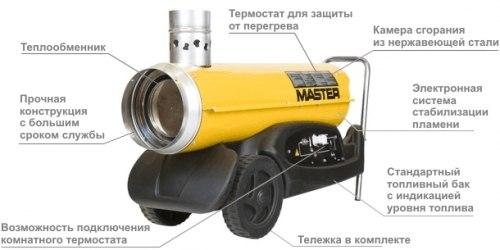 Дизельная пушка непрямого нагрева MASTER BV77Е