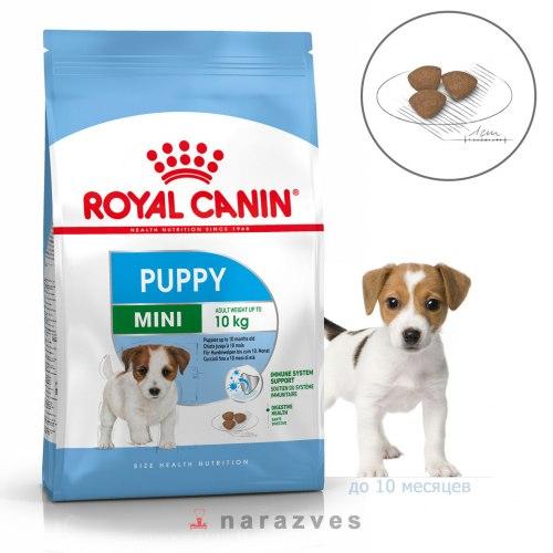 Сухой корм Royal Canin Mini Puppy НА РАЗВЕС 100г