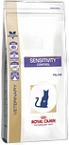 Сухой корм Royal Canin SENSITIVITY CONTROL - 1,5 кг